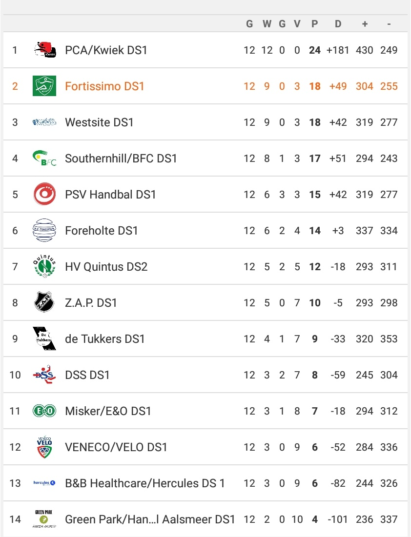 Stand 20191124